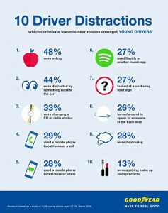 distraction infograph